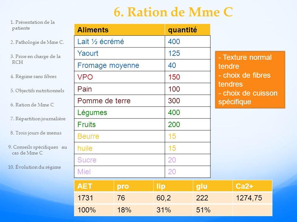 6. Ration de Mme C Aliments quantité Lait ½ écrémé 400 Yaourt 125