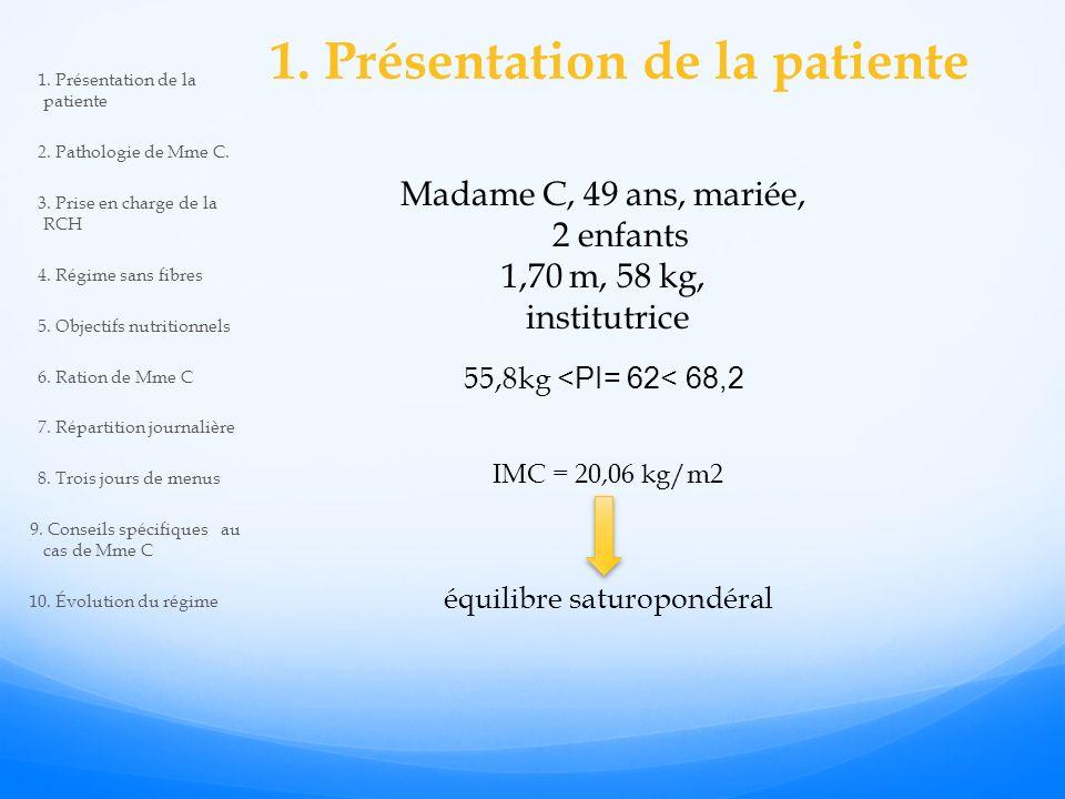 1. Présentation de la patiente
