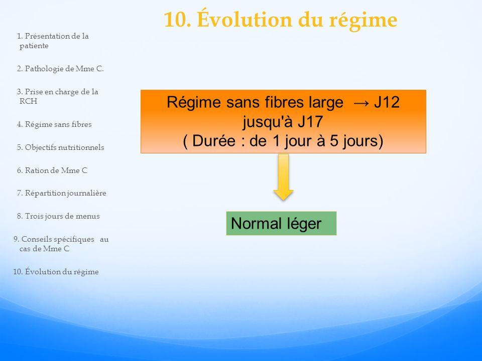 10. Évolution du régime Régime sans fibres large → J12 jusqu à J17