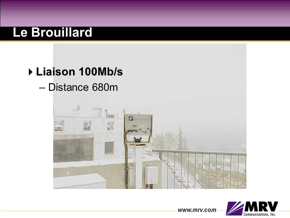 Le Brouillard Liaison 100Mb/s Distance 680m