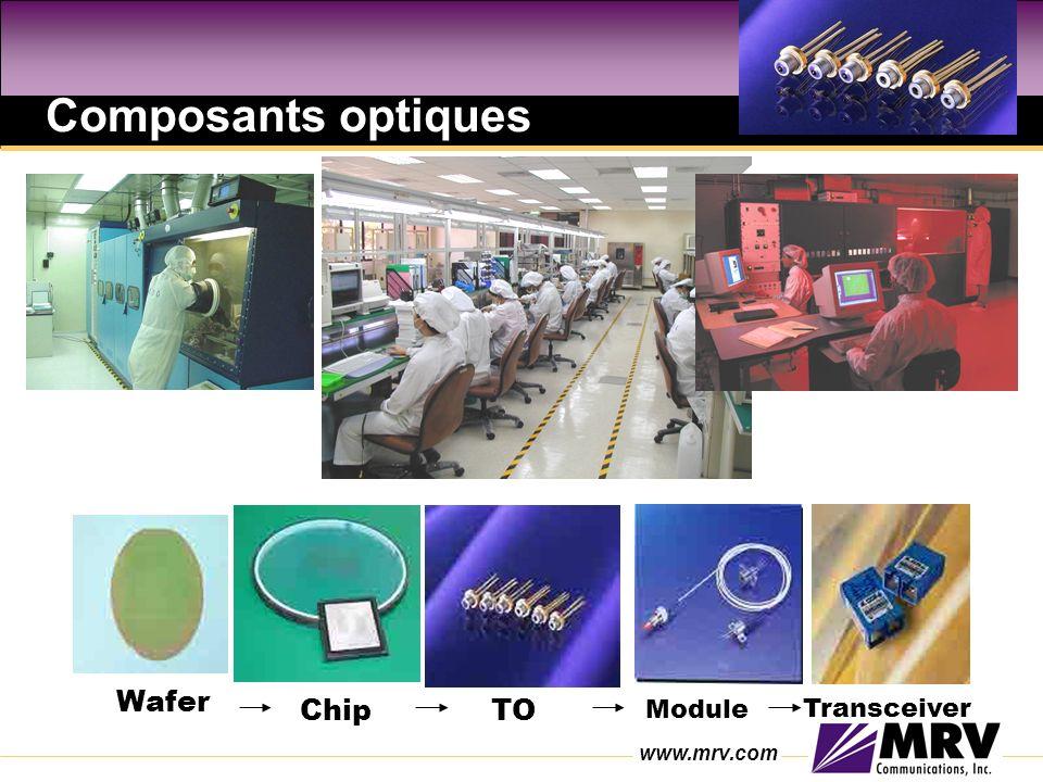 Composants optiques Wafer Chip TO Module Transceiver