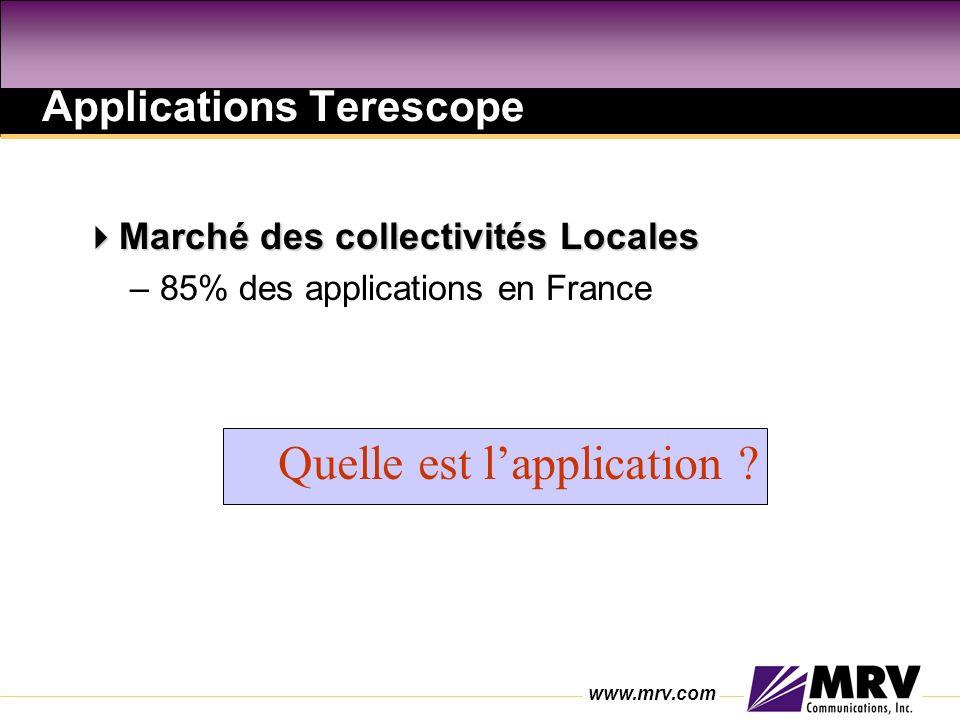 Applications Terescope