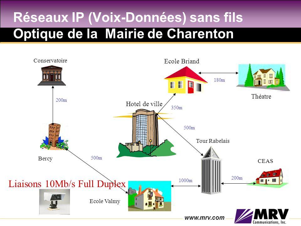 Réseaux IP (Voix-Données) sans fils Optique de la Mairie de Charenton
