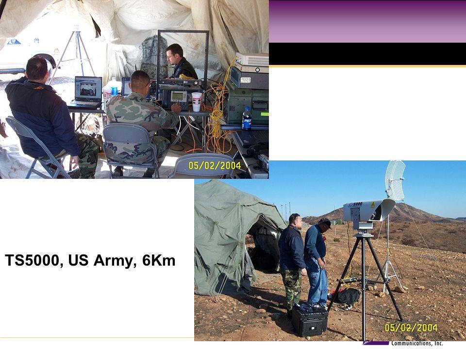 TS5000, US Army, 6Km