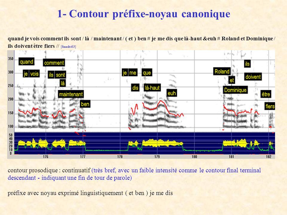 1- Contour préfixe-noyau canonique