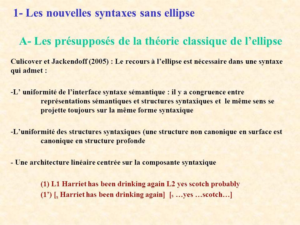 1- Les nouvelles syntaxes sans ellipse A- Les présupposés de la théorie classique de l'ellipse