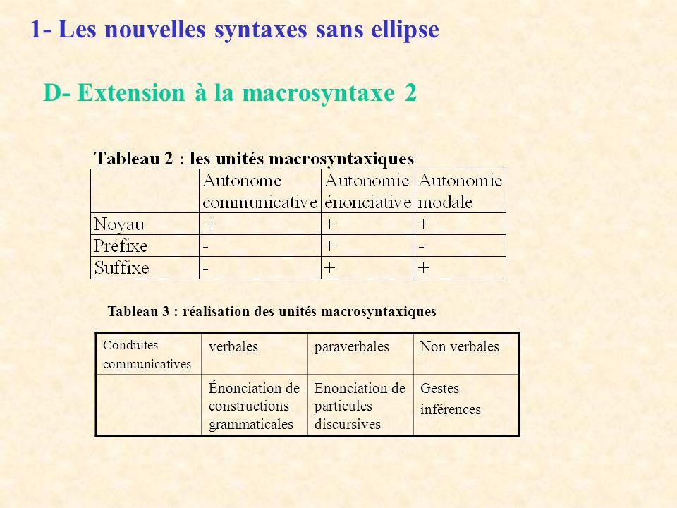 1- Les nouvelles syntaxes sans ellipse D- Extension à la macrosyntaxe 2