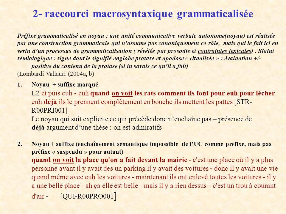 2- raccourci macrosyntaxique grammaticalisée