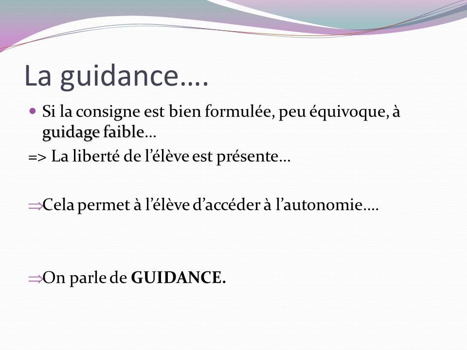 La guidance…. Si la consigne est bien formulée, peu équivoque, à guidage faible… => La liberté de l'élève est présente…