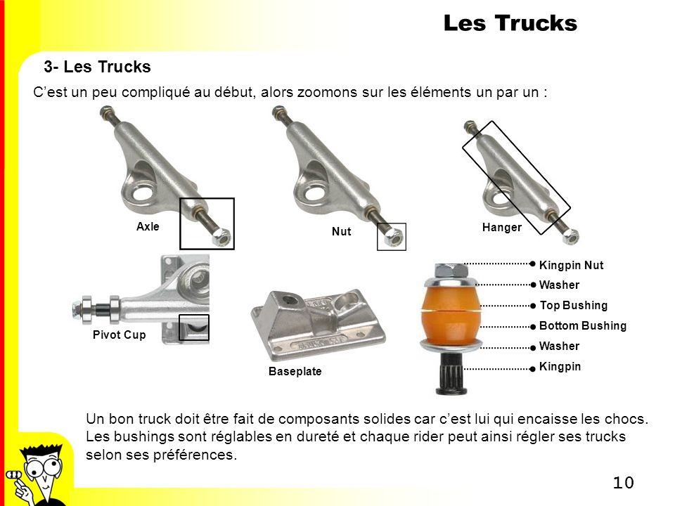 Les Trucks 3- Les Trucks. C'est un peu compliqué au début, alors zoomons sur les éléments un par un :