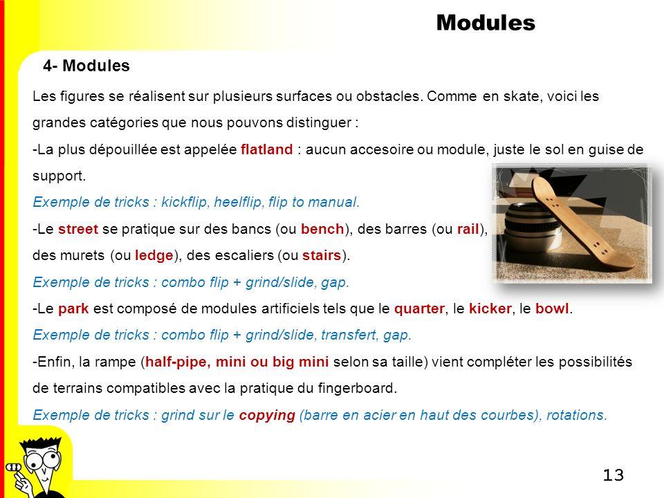 Modules 4- Modules.