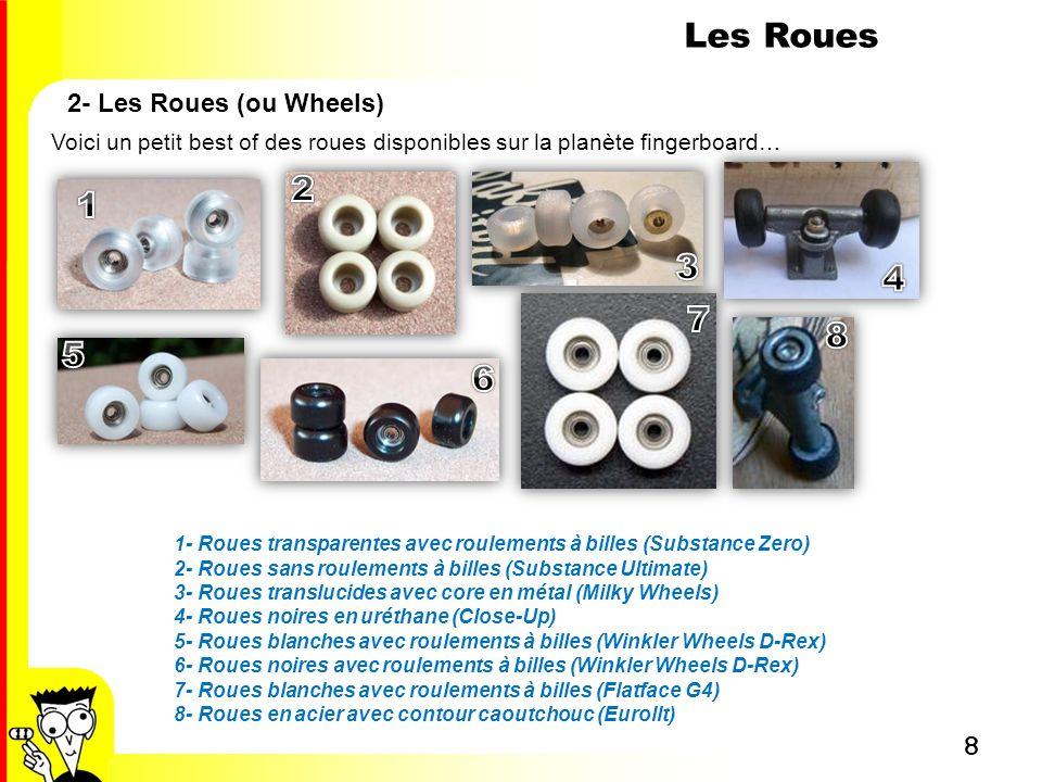 Les Roues 2 1 3 4 7 8 5 6 2- Les Roues (ou Wheels)