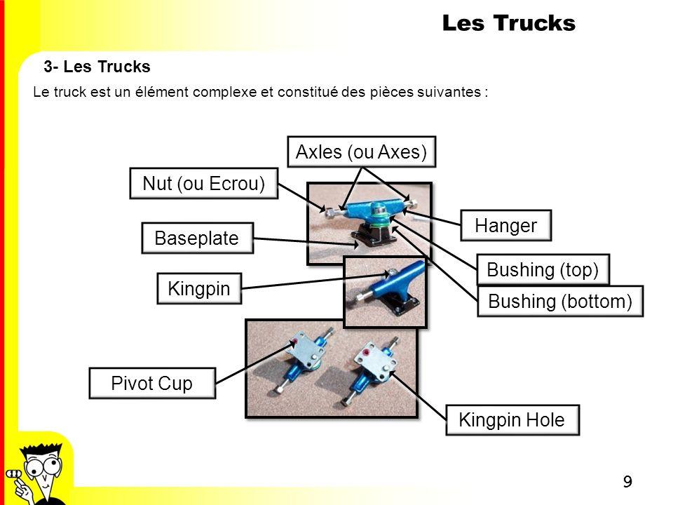 Les Trucks Axles (ou Axes) Nut (ou Ecrou) Hanger Baseplate