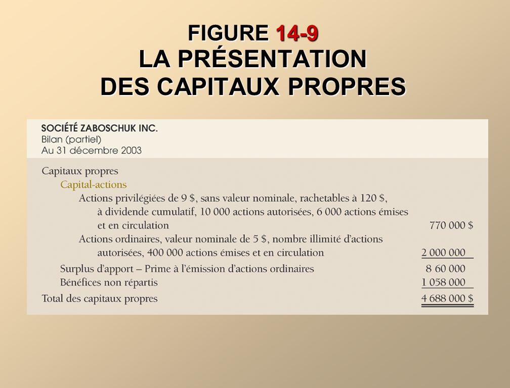 FIGURE 14-9 LA PRÉSENTATION DES CAPITAUX PROPRES