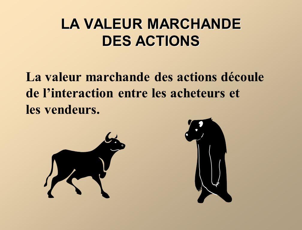 LA VALEUR MARCHANDE DES ACTIONS