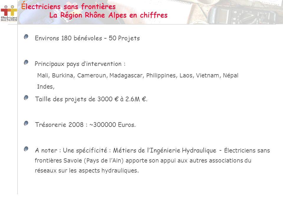 Électriciens sans frontières La Région Rhône Alpes en chiffres