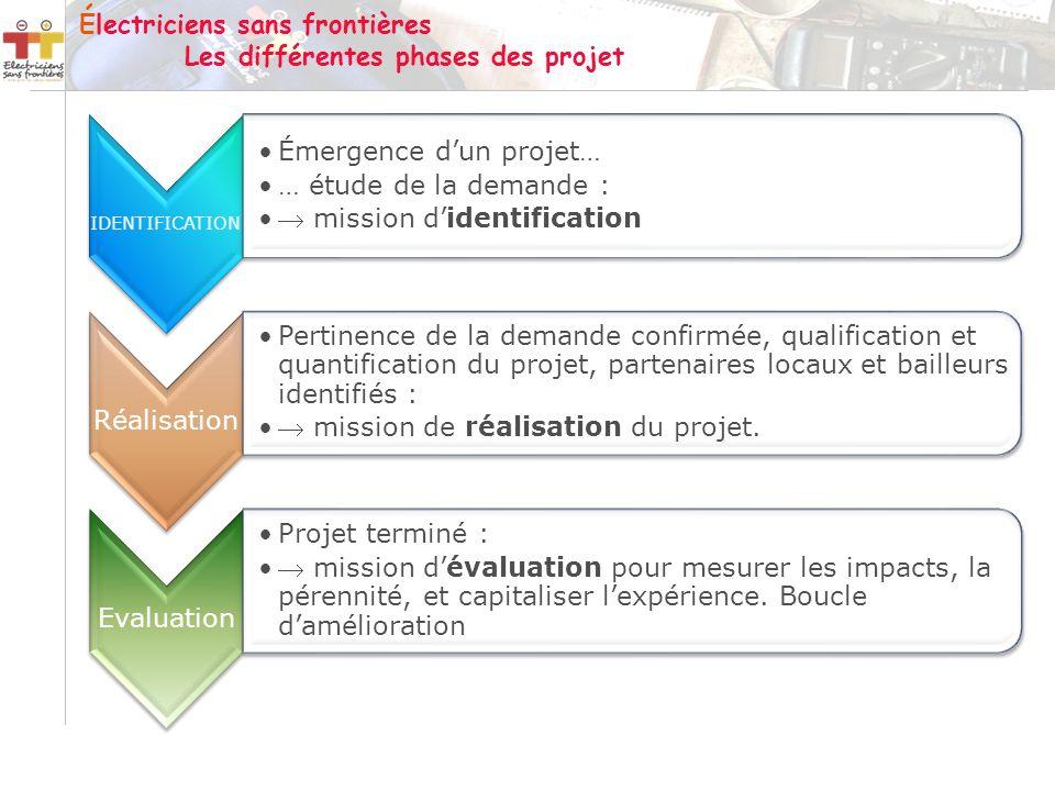 Électriciens sans frontières Les différentes phases des projet