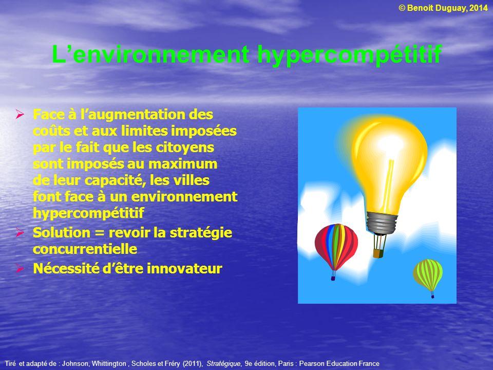 L'environnement hypercompétitif