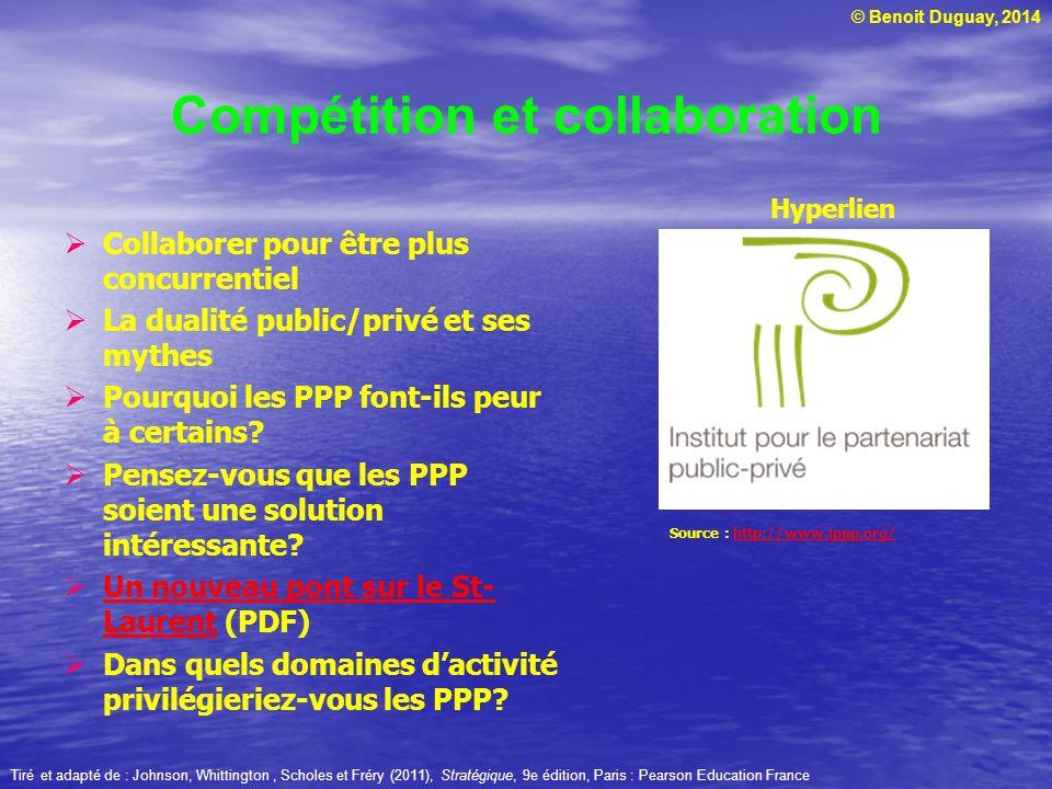 Compétition et collaboration