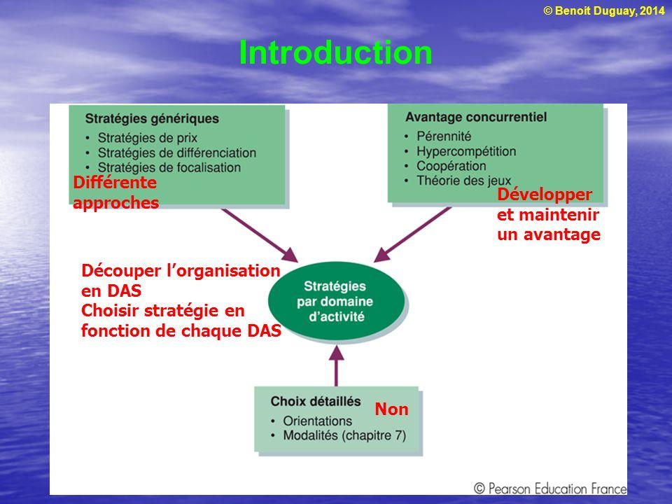 Introduction Différente approches Développer et maintenir un avantage