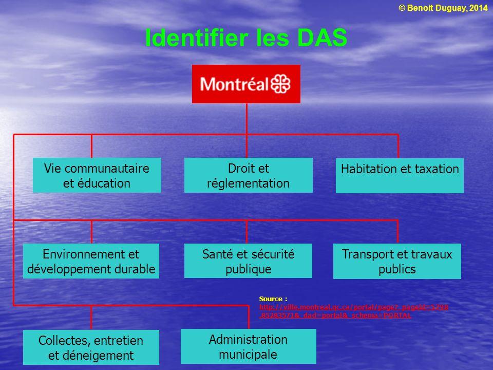 Identifier les DAS Vie communautaire et éducation