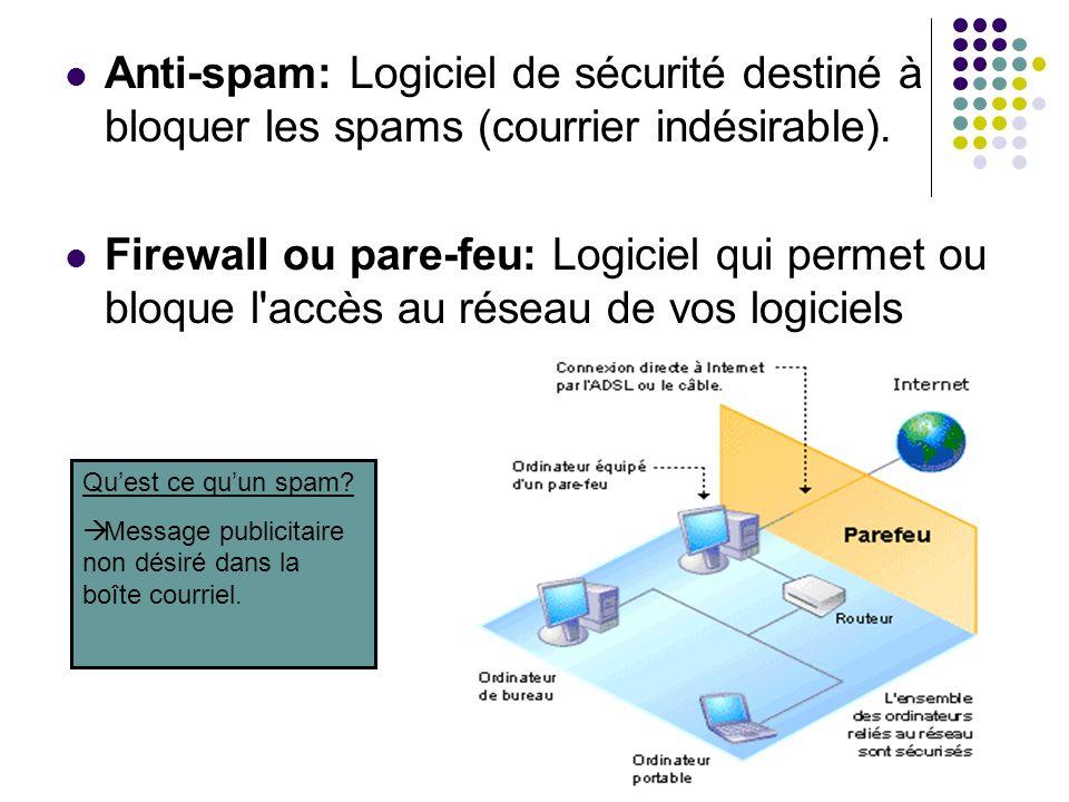 Anti-spam: Logiciel de sécurité destiné à bloquer les spams (courrier indésirable).
