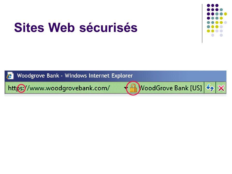 Sites Web sécurisés