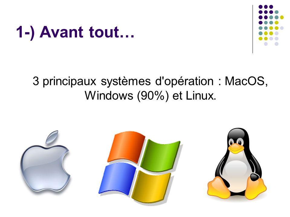 3 principaux systèmes d opération : MacOS, Windows (90%) et Linux.