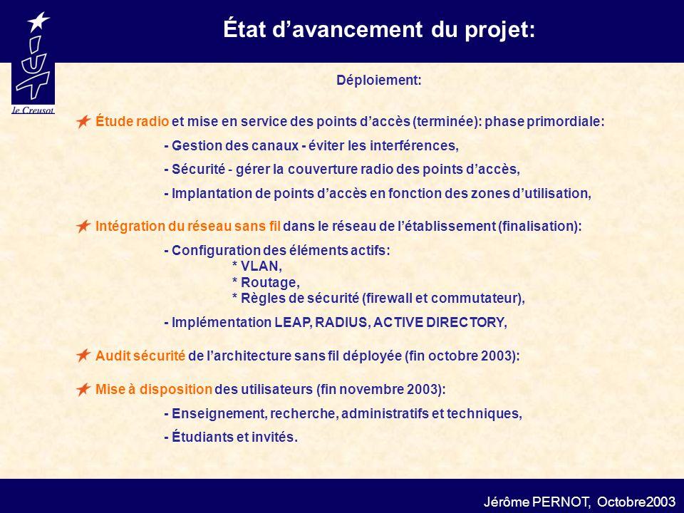 État d'avancement du projet: