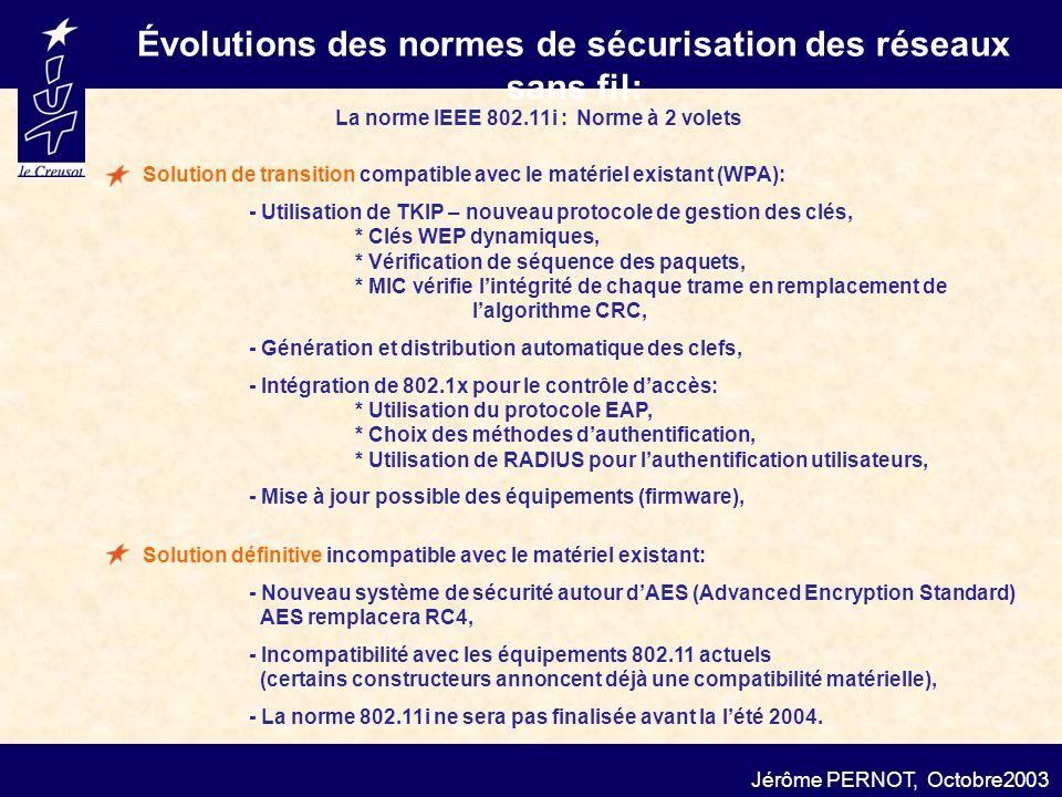 Évolutions des normes de sécurisation des réseaux sans fil: