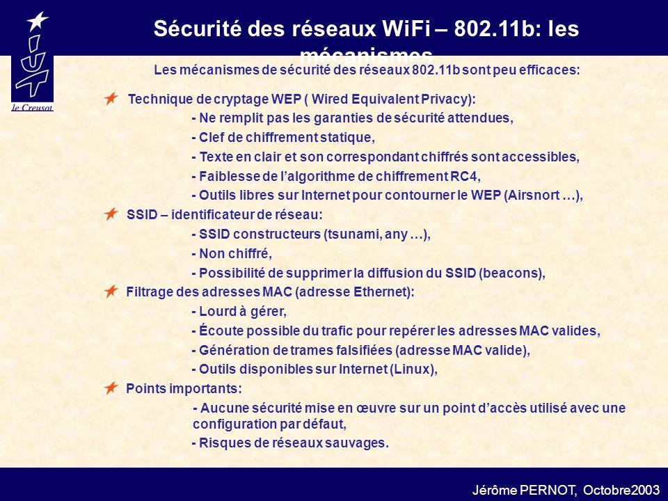 Sécurité des réseaux WiFi – 802.11b: les mécanismes