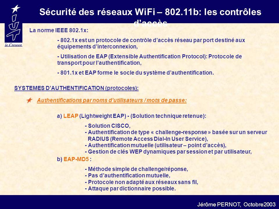 Sécurité des réseaux WiFi – 802.11b: les contrôles d'accès