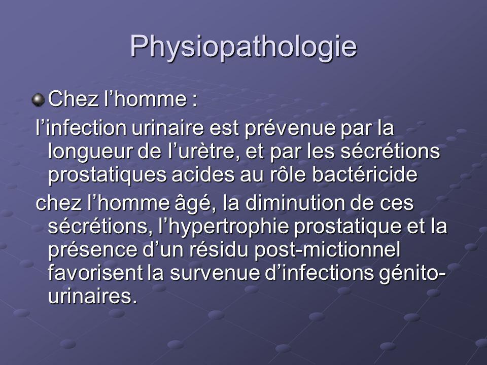 Physiopathologie Chez l'homme :