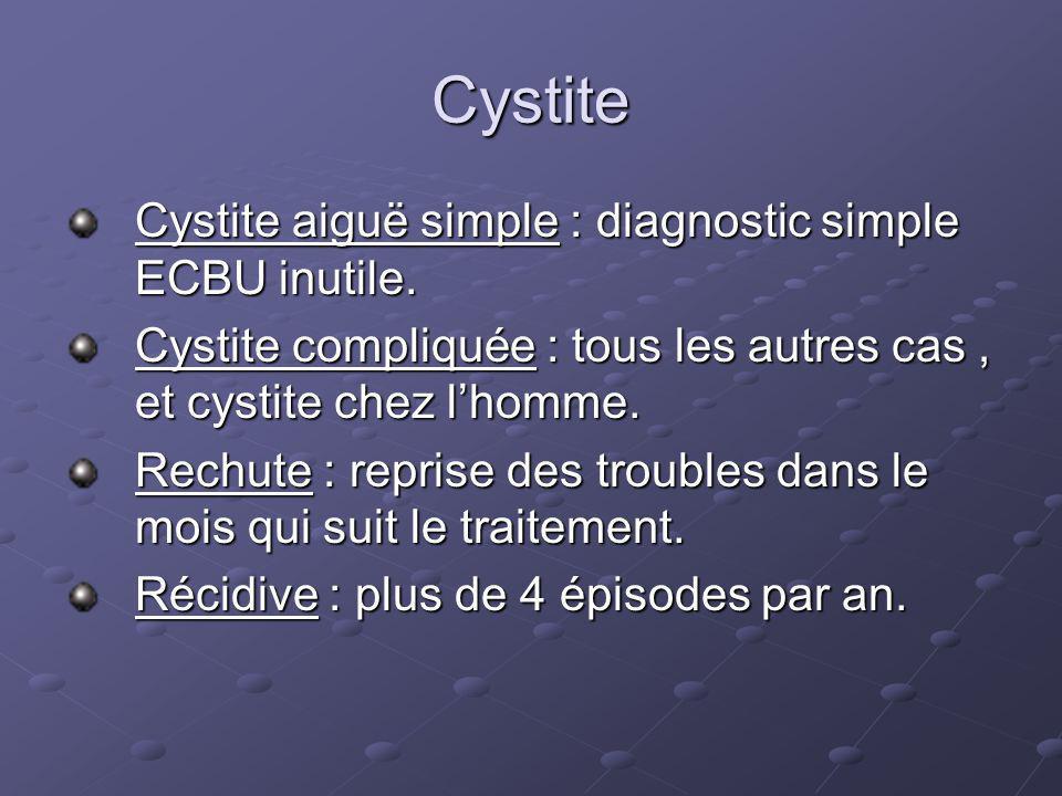 Cystite Cystite aiguë simple : diagnostic simple ECBU inutile.
