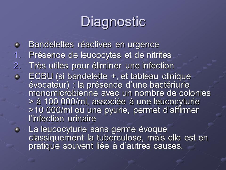 Diagnostic Bandelettes réactives en urgence