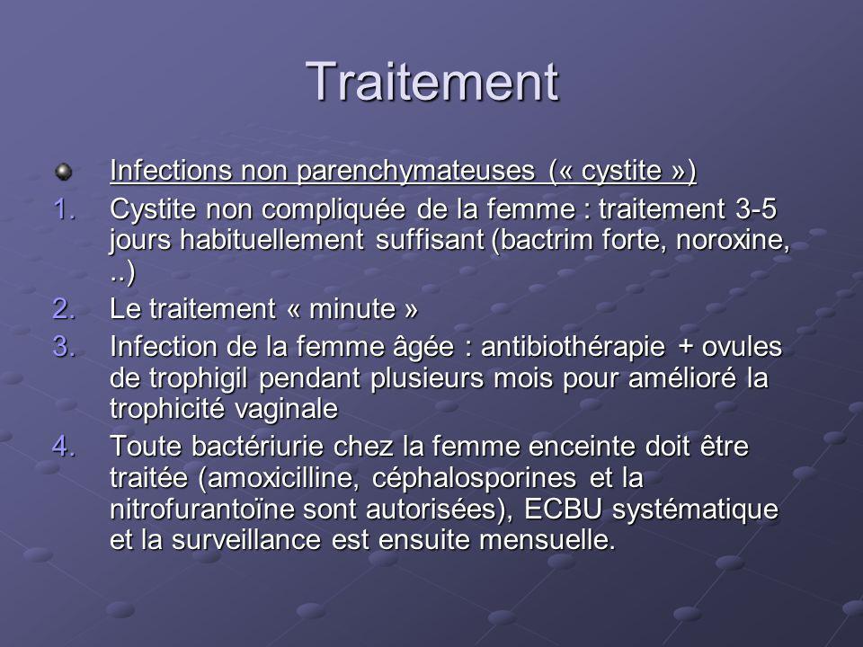 Traitement Infections non parenchymateuses (« cystite »)