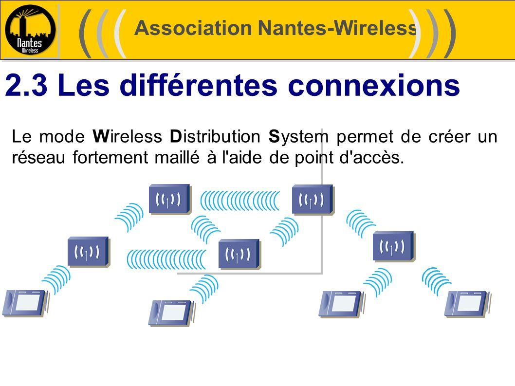 ((( ))) 2.3 Les différentes connexions Association Nantes-Wireless