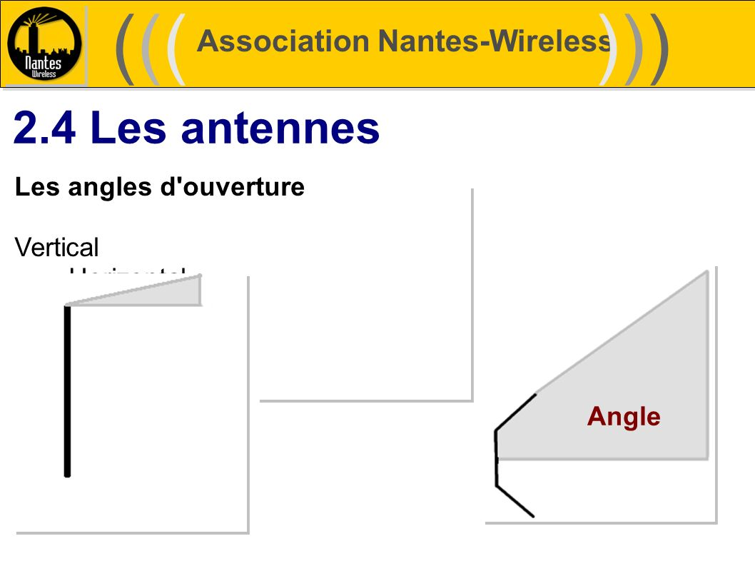 ((( ))) 2.4 Les antennes Association Nantes-Wireless