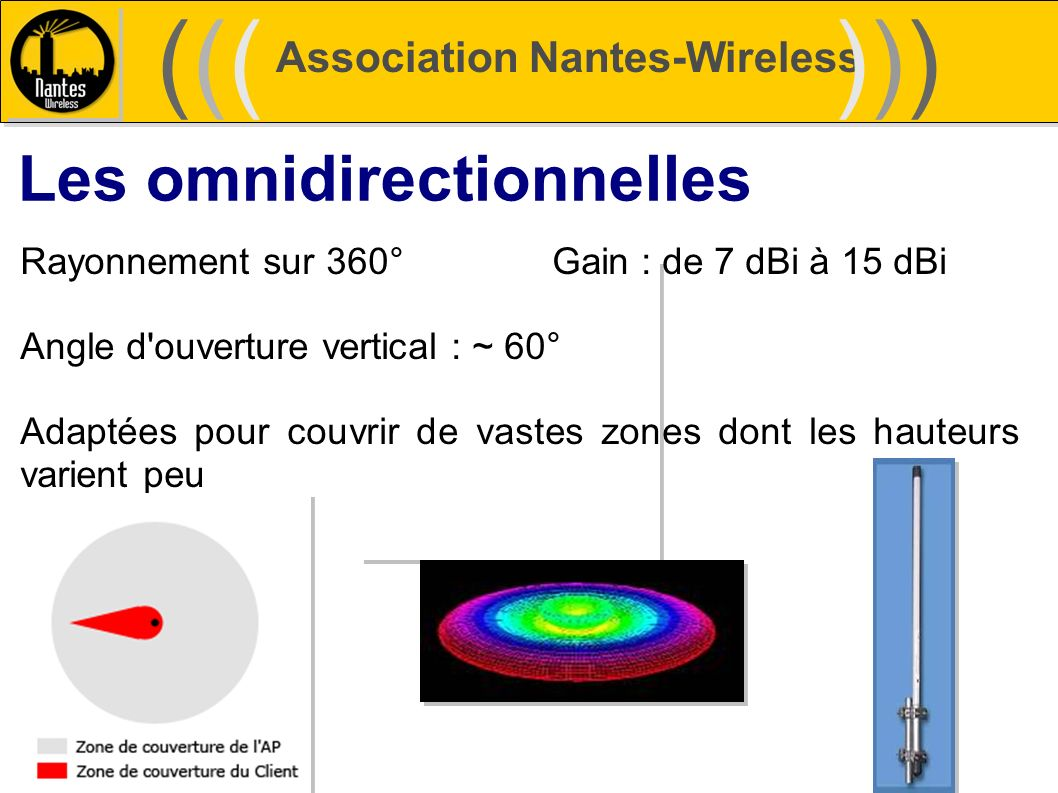 ((( ))) Les omnidirectionnelles Association Nantes-Wireless