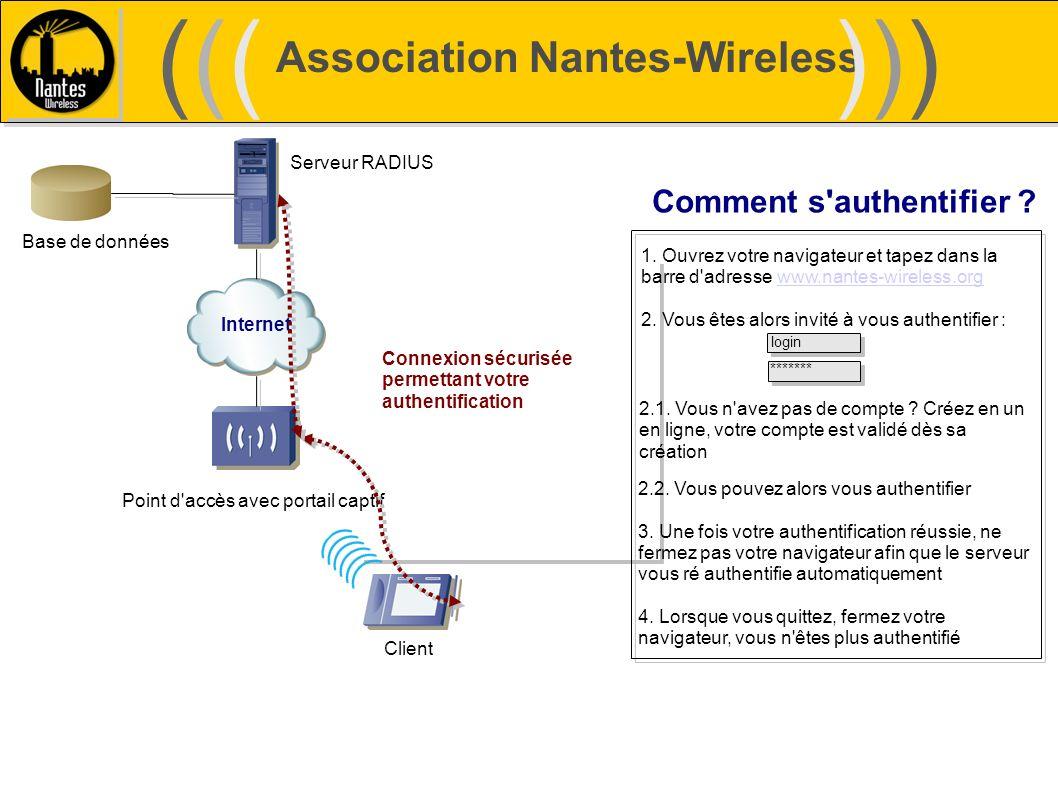 ((( ))) Association Nantes-Wireless Comment s authentifier