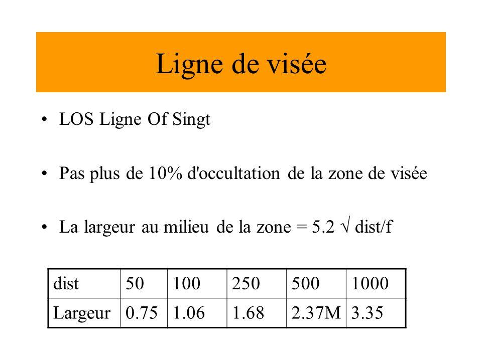 Ligne de visée LOS Ligne Of Singt