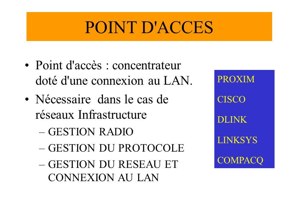 POINT D ACCES Point d accès : concentrateur doté d une connexion au LAN. Nécessaire dans le cas de réseaux Infrastructure.