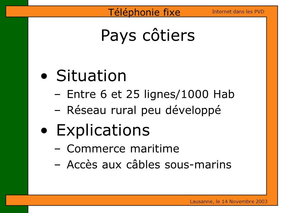 Pays côtiers Situation Explications Entre 6 et 25 lignes/1000 Hab