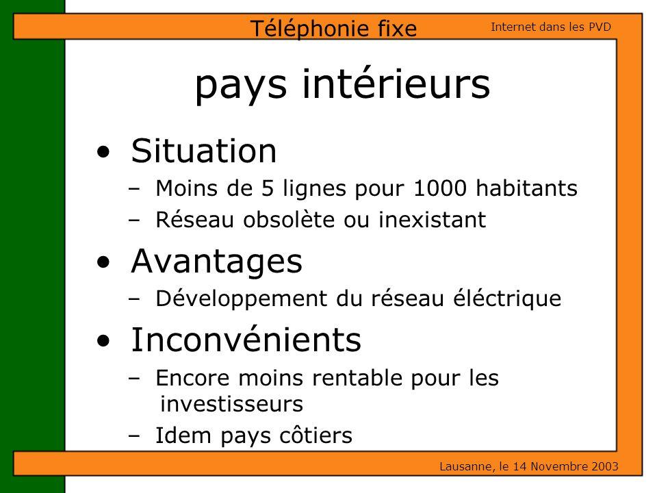 pays intérieurs Situation Avantages Inconvénients Téléphonie fixe