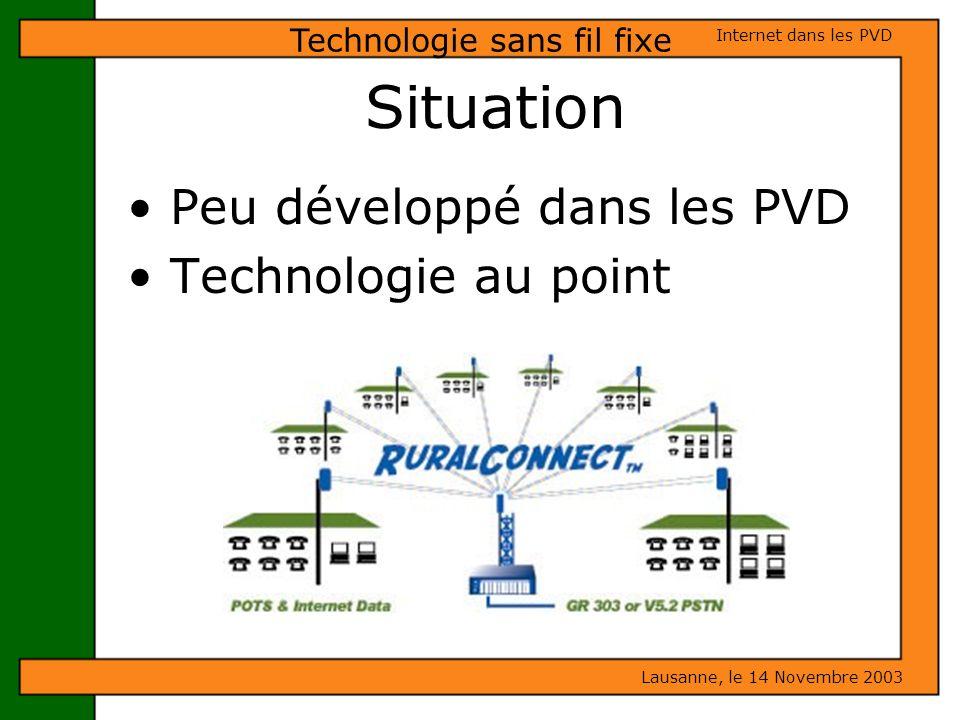 Peu développé dans les PVD Technologie au point