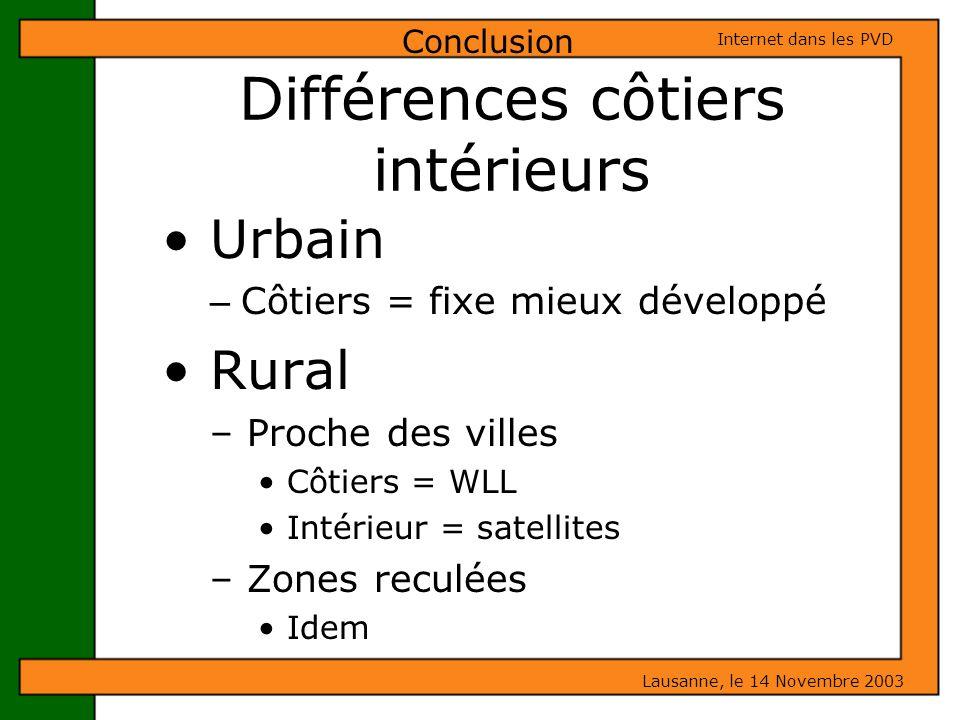 Différences côtiers intérieurs