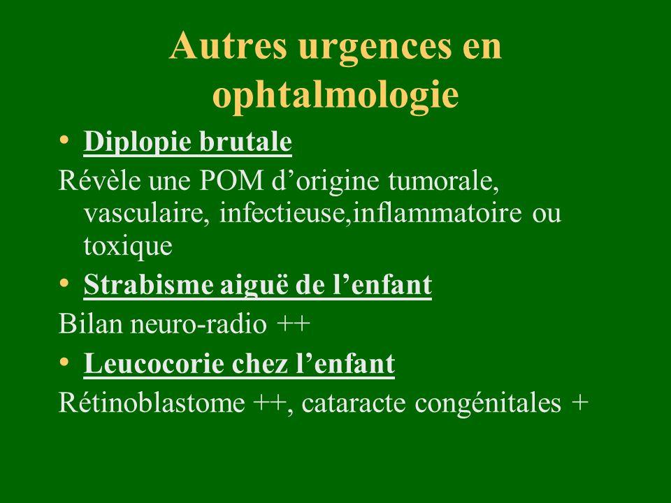 Autres urgences en ophtalmologie