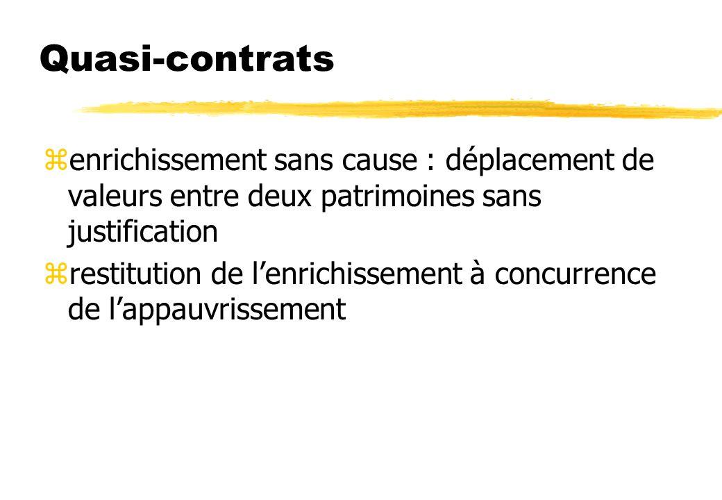 Quasi-contrats enrichissement sans cause : déplacement de valeurs entre deux patrimoines sans justification.