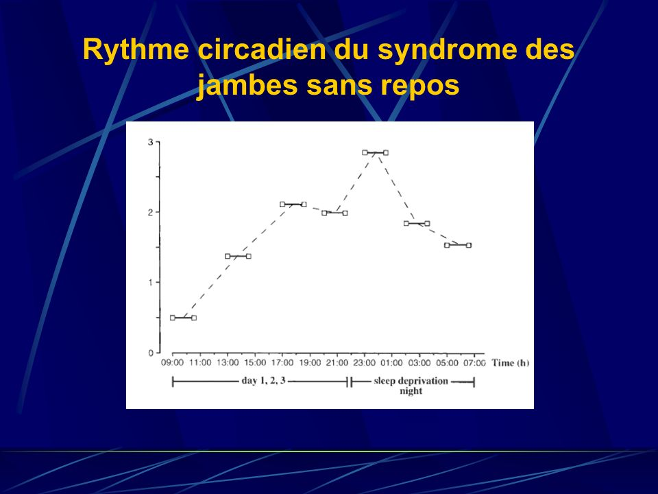 Rythme circadien du syndrome des jambes sans repos