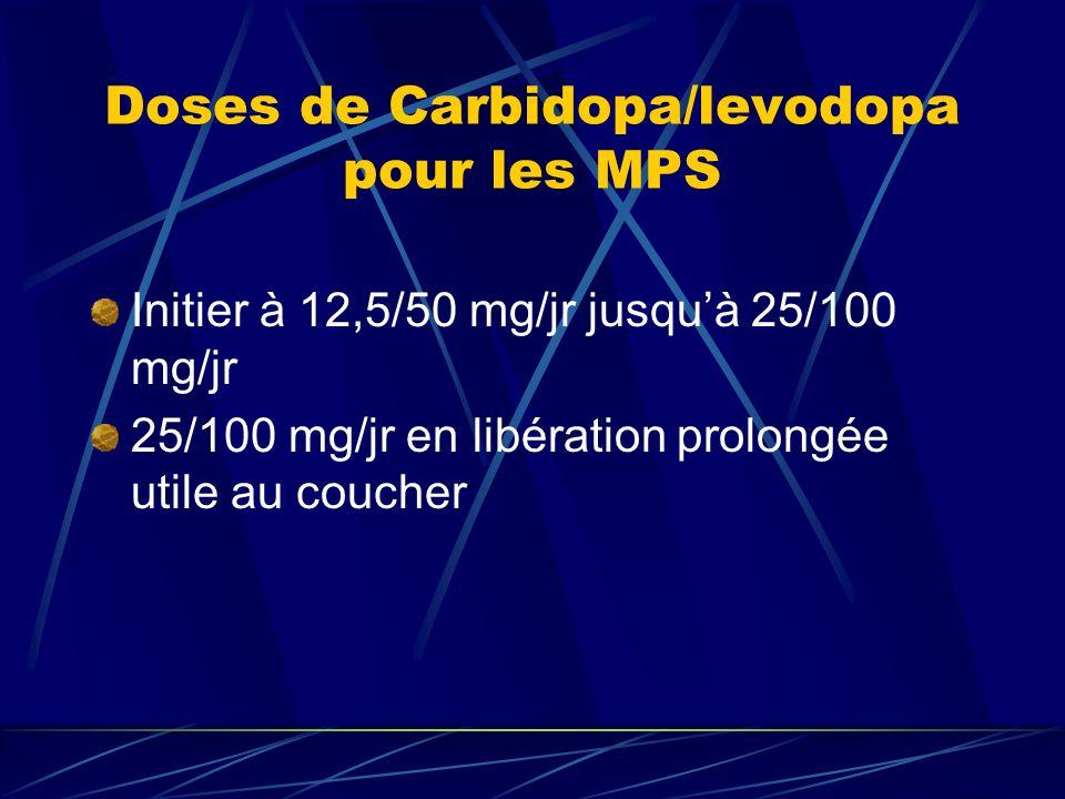 Doses de Carbidopa/levodopa pour les MPS